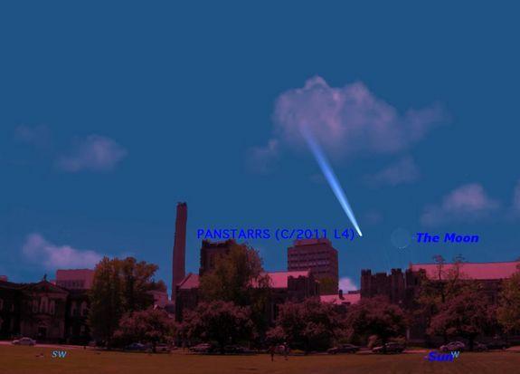 2013 comets