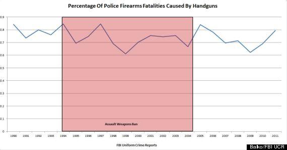 percenthandguns