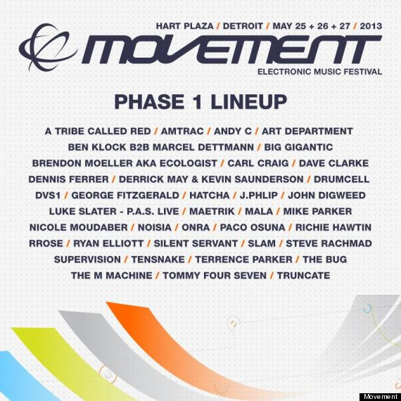 movement 2013 detroit lineup