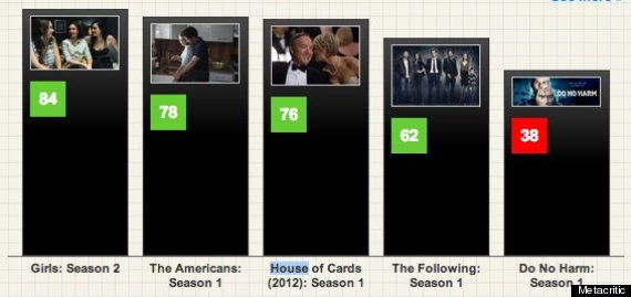house of cards reviews