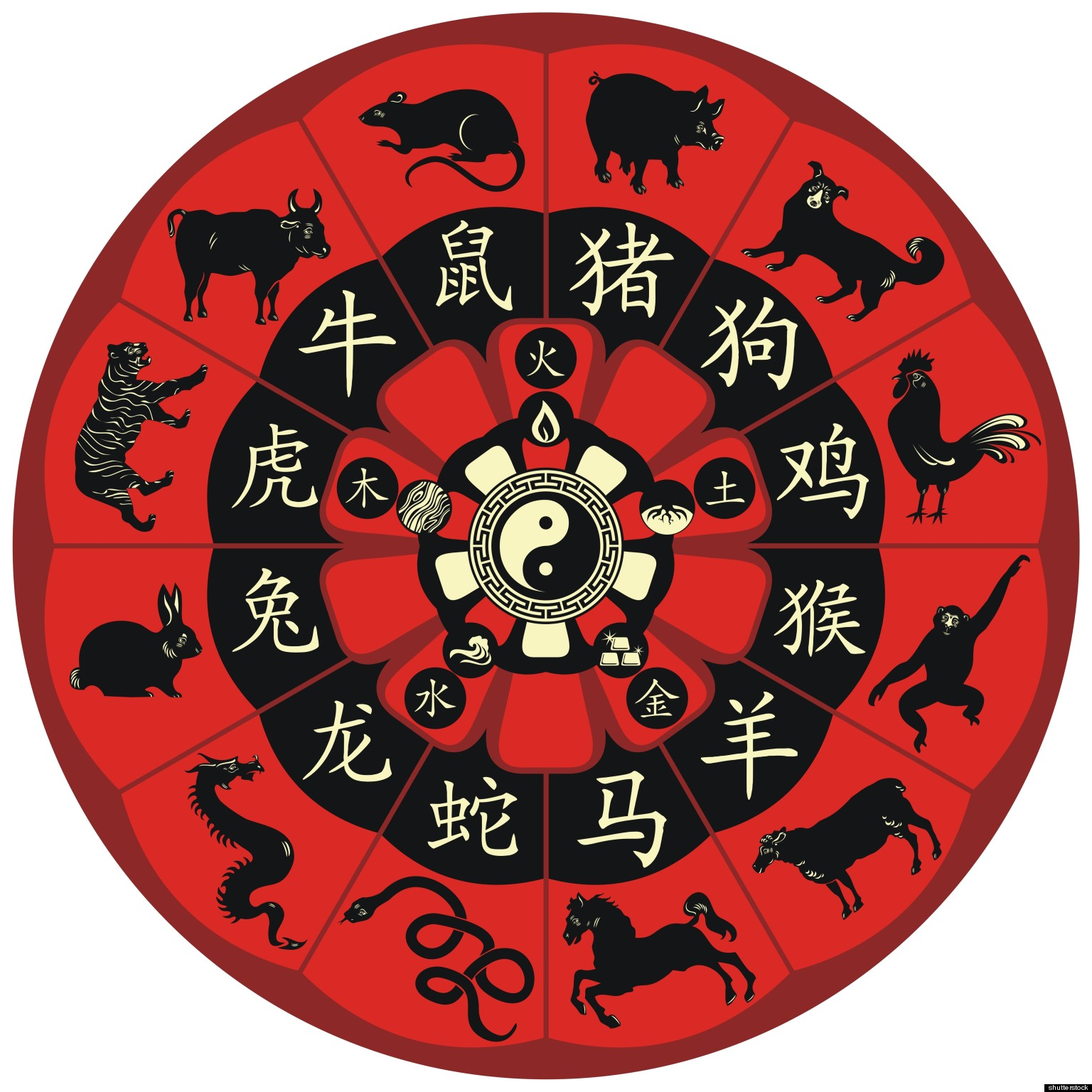 chinese new year horoscopes year of the snake huffpost. Black Bedroom Furniture Sets. Home Design Ideas