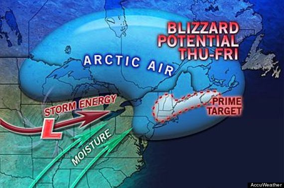 new england blizzard