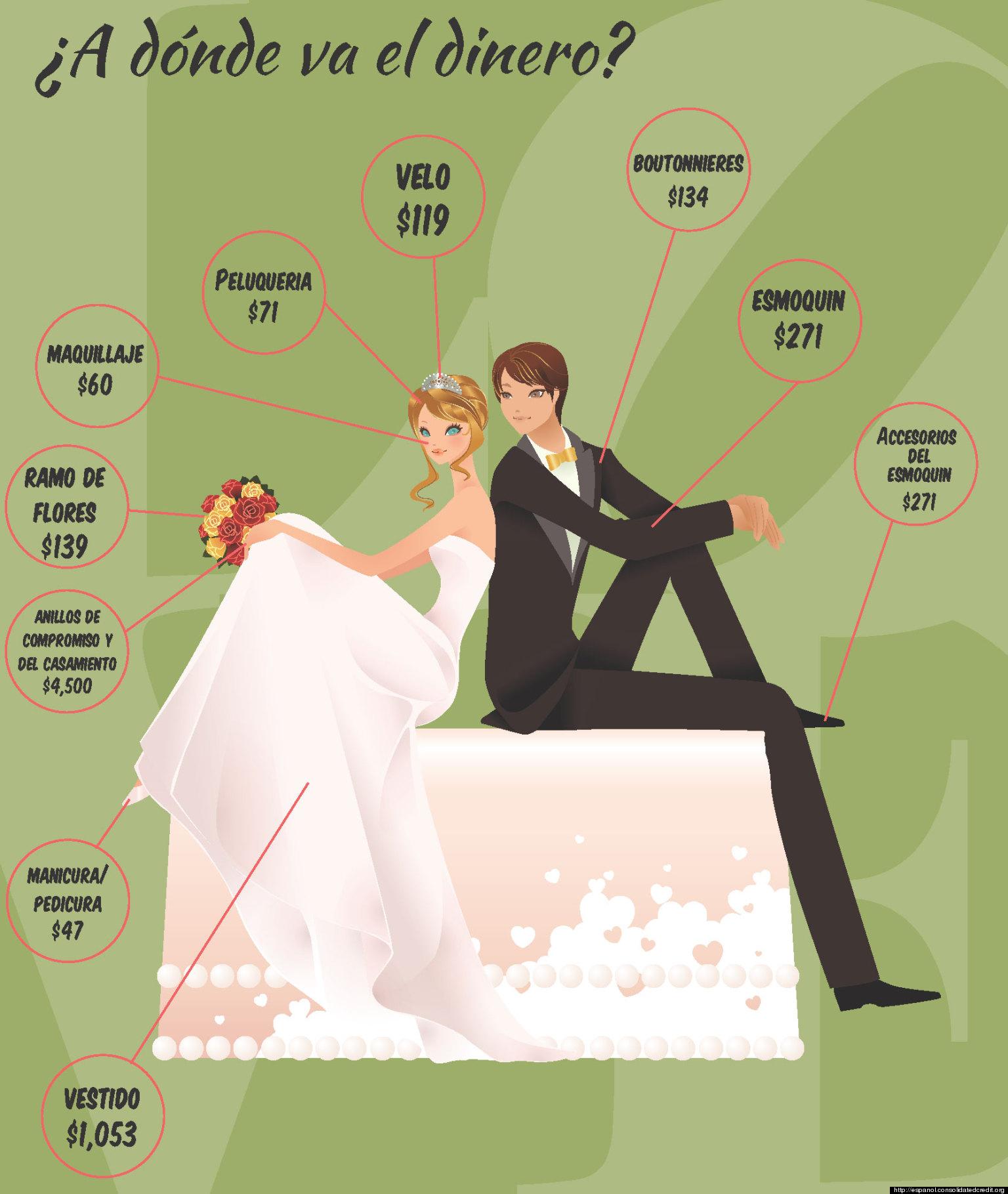 C mo organizar una boda con un presupuesto limitado huffpost - Organizar una boda ...
