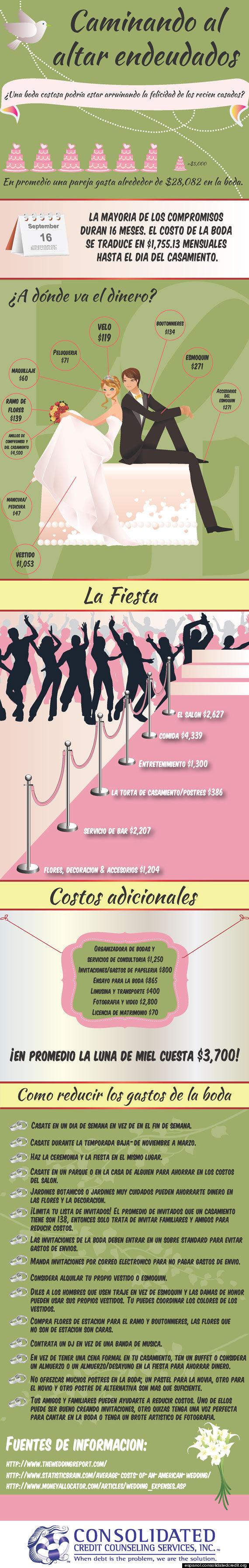 infografiaboda570
