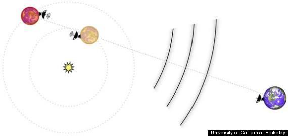SETI's Alien Life Study Finds 'No Signals Of