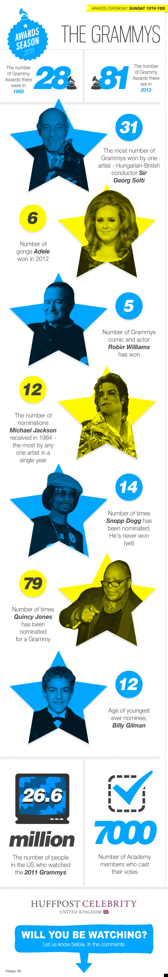 grammy awards 2013 infographic