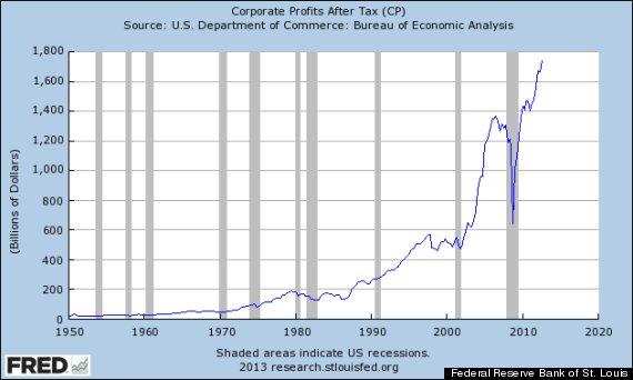 facebook taxes