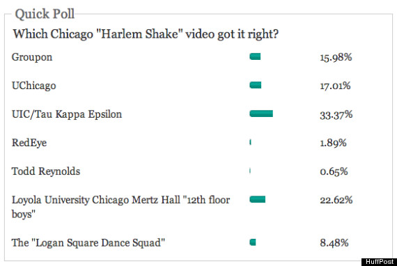 chicago harlem shake poll