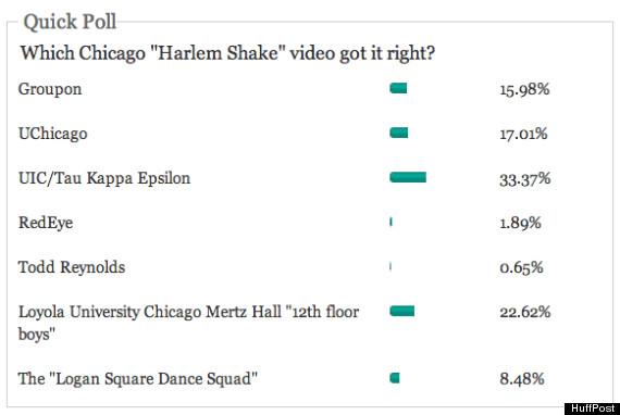 chicago harlem shake poll