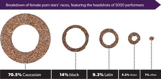 porn star race