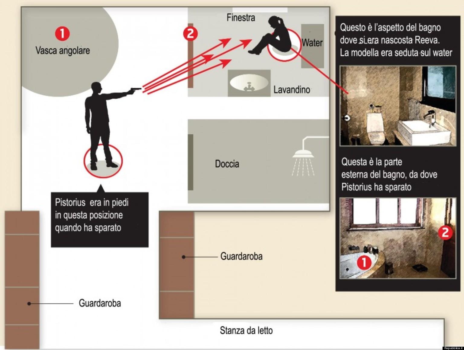 Oscar pistorius la planimetria della casa la ricostruzione dell 39 omicidio foto - Planimetria della casa ...